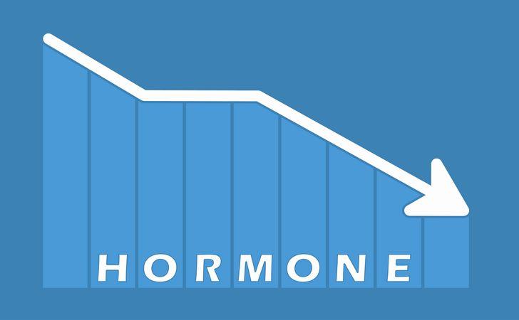 産後の女性ホルモンの変化と髪への影響